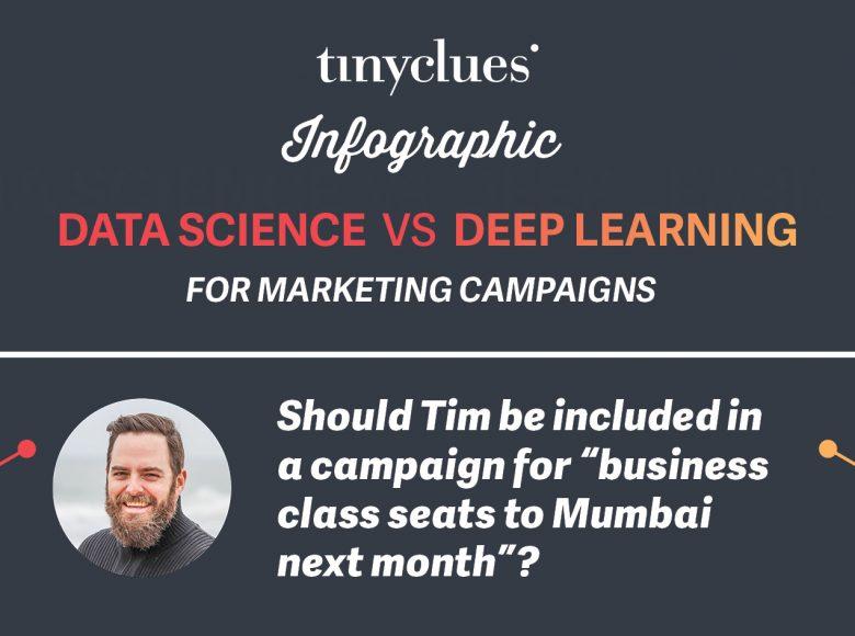 Marketing AI Infographic