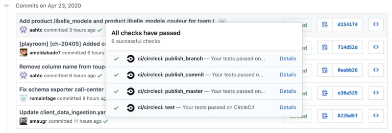 Browsing changes and CI feedbacks is a pleasure with Github UI