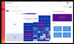 Tinyclues Efficiency Map