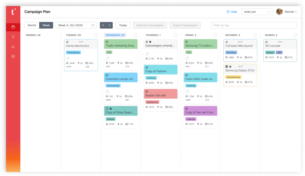 Tinyclues Campaign Manager Dashboard