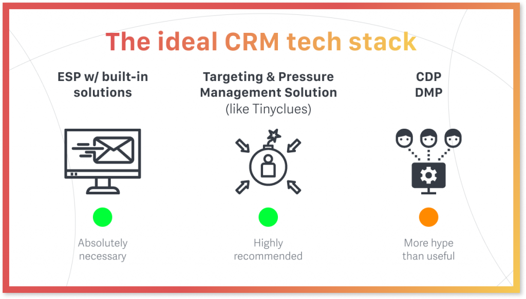 The ideal CRM tech stack